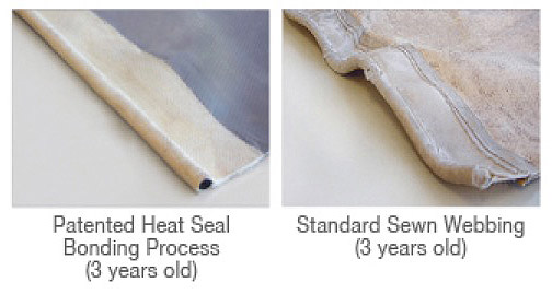 Heat-sealed-webbing-for-double-the-strength